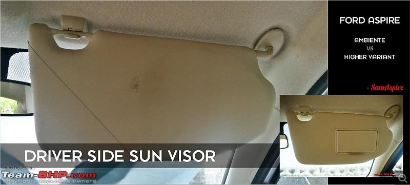 My 2015 Ford Aspire 1.2L Petrol Ambiente-08-aspire-sun-visor.jpg