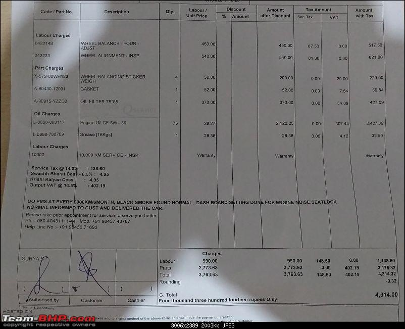 Toyota Innova Crysta - An ownership report after 20,000 km-img_20170108_212838160.jpg