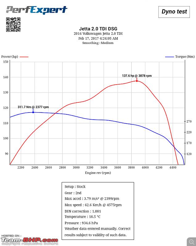 My VW Jetta Highline TDI - Tempest Blue. EDIT: Now sold!-jetta-2.0-tdi-dsg-2017.02.17-04.24.05.png