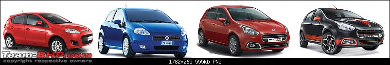 Owning a Fiat Abarth Punto - A car with character. EDIT : 20,000 km completed!-aplineage2.png