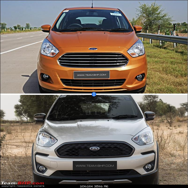 Buying my first car   Ford Freestyle 1.2 Petrol Titanium+ Review-figofreestyle-grille.png