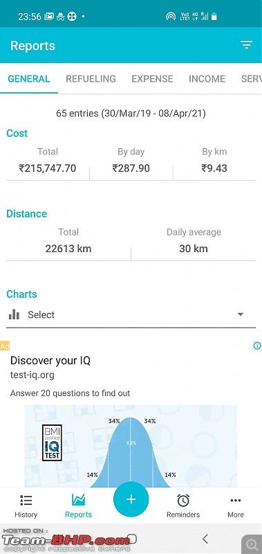 2 years with a Tata Nexon 1.5L Diesel-screenshot_20210502235658_drivvo.jpg