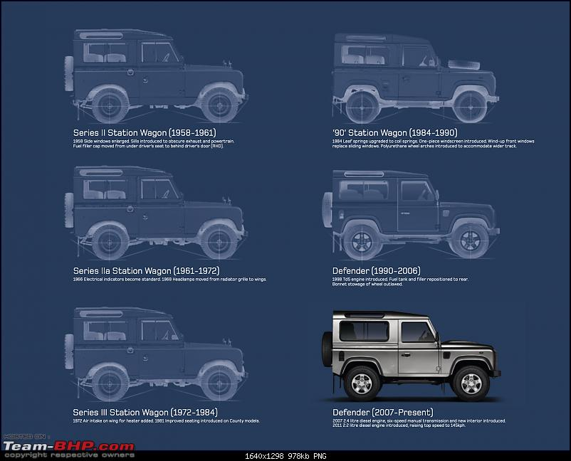 The heartbeat of BlackPearl   Land Rover Defender 90 Review-screenshot-20210901-12.19.16.png