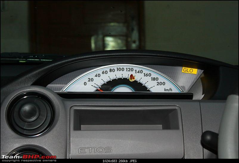 Living Tmrrw 2Day - Toyota Etios Liva G - SP Vermilion Red - 10,000 kms-speedo.jpg