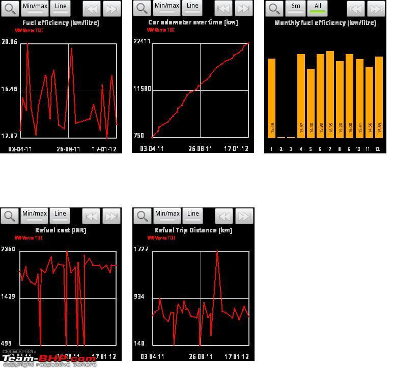 Name:  Fuel_data_vento.JPG Views: 13661 Size:  141.6 KB