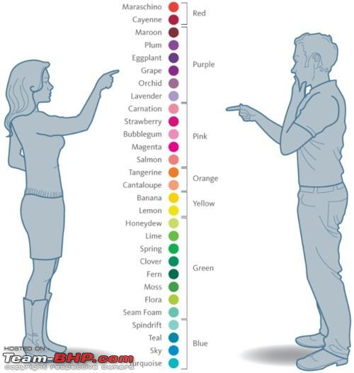 Name:  how_men_and_women_see_colors.jpg Views: 14899 Size:  41.9 KB