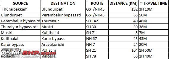 Name:  route plans.png Views: 1761 Size:  16.2 KB