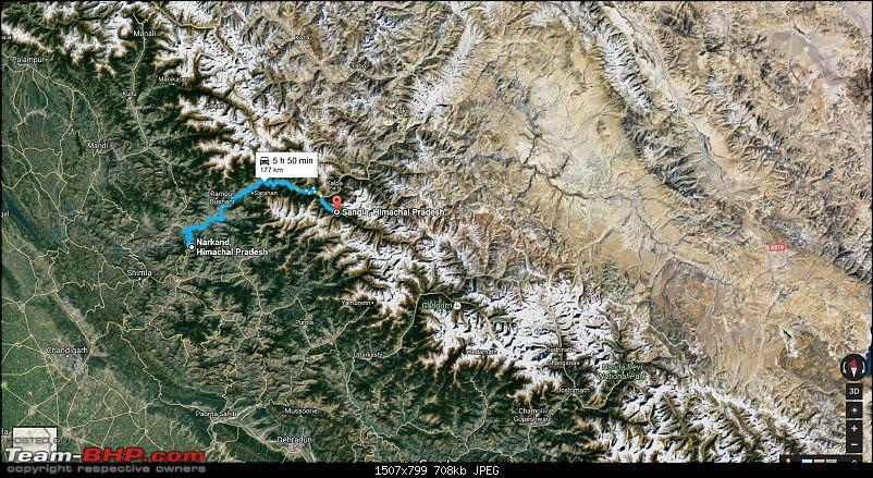 An odyssey into the skies! Mahindra Adventure's Himalayan-Spiti expedition-1.jpg
