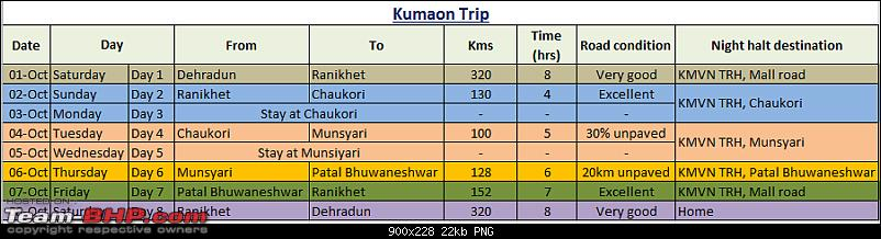 Driving an S-Cross across Kumaon-kumaon.png