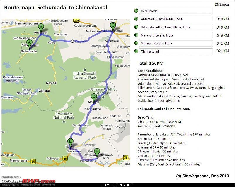Story of a Vacation II : A page out of Jungle Book & experiencing God's Own Country-452-route-map-sethumadaichinnakanal1.jpg