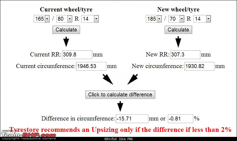 Maruti Suzuki Ritz : Tyre & wheel upgrade thread-capture1.png