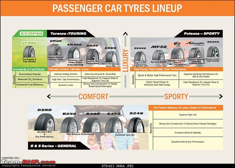 Toyota Innova : Tyre & wheel upgrade thread-passengercartyrelineup_high.jpg