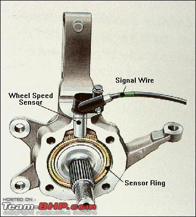 Name:  ABS Wheel Speed Sensor  Diagram.jpg Views: 7004 Size:  34.8 KB