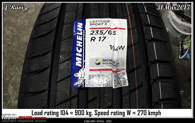 Michelin Latitude Sport 3 tyres now available in India-dsc07829.jpg