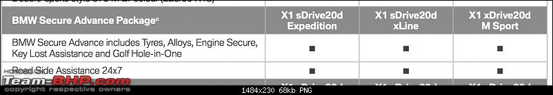 Tired of tyre failures & replacements on my BMW X1 (F48)-screen-shot-20170916-3.43.20-pm.png