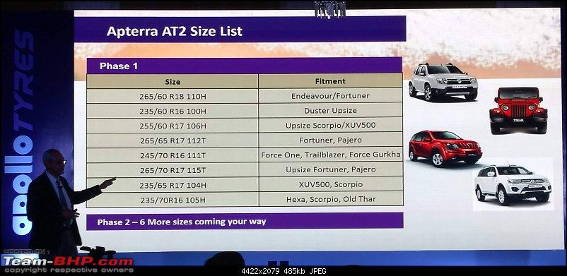 Apollo Tyres launches the Apterra AT2 SUV tyre-apterra-at2-launch-9.jpg