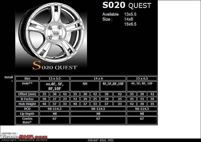 Fiat Punto : Tyre & wheel upgrade thread-quest.jpg