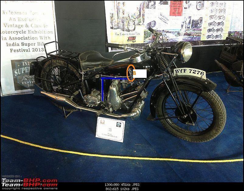 Vintage bike display at India Superbike Festival, Pune-ariel.jpg