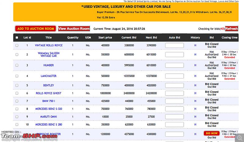 Auction of Vijay Mallya's Vintage Cars-screen-shot-20160824-8.57.21-pm.png