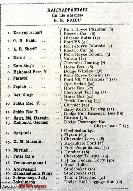 Name:  Mysore Driver List 2.jpg Views: 383 Size:  282.0 KB