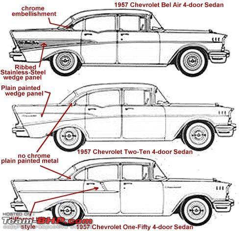 Name:  1957Chevroletfourdoors.jpg Views: 6797 Size:  60.6 KB