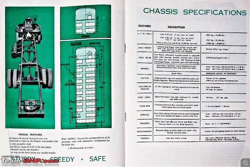 The Classic Advertisement/Brochure Thread-1960spremierdodgebusindiasales_1-3.jpg