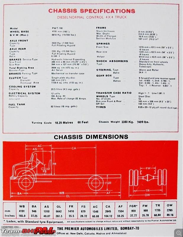 The Classic Advertisement/Brochure Thread-1960spremierfargoindiasales_1-4.jpg