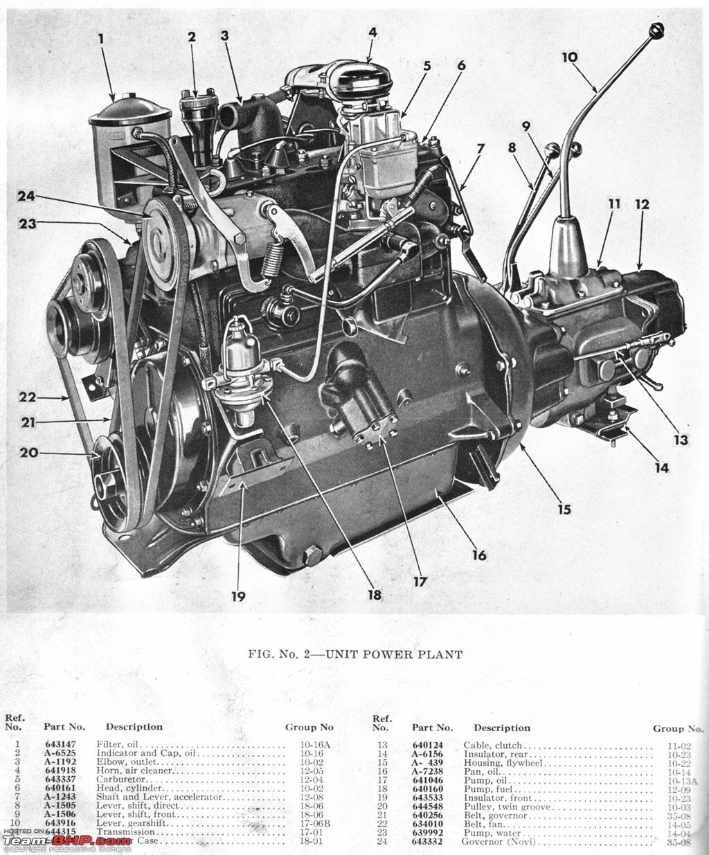 Jeep Willys - Page 26
