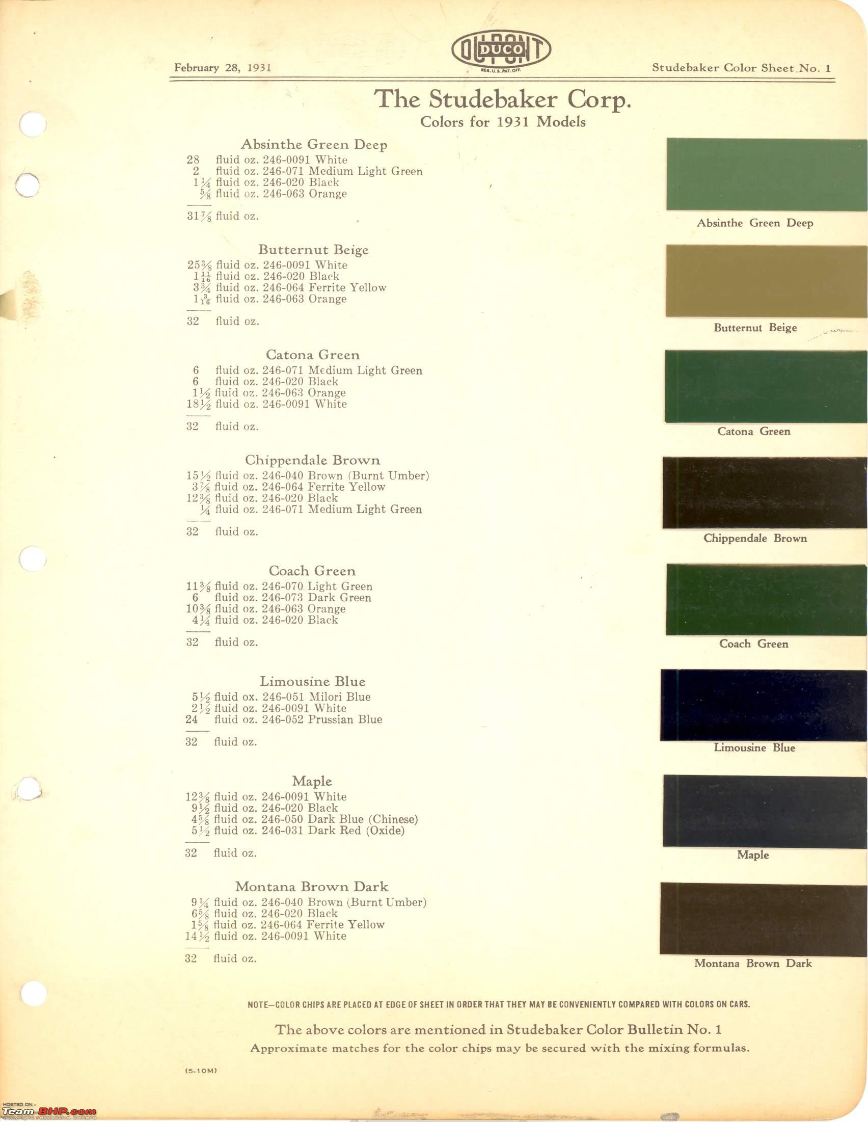 Original Vintage Car Paint Colours Team Bhp
