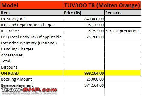 Name:  TUV 3OO  Price Breakup.jpg Views: 48097 Size:  51.8 KB