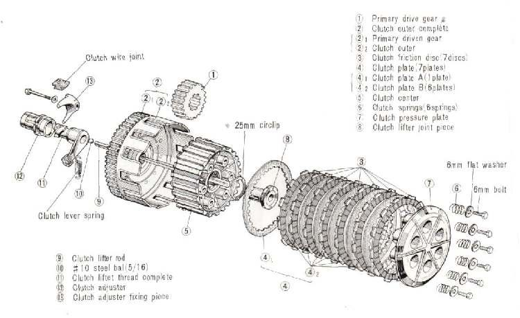 harley fxr clutch parts diagram  harley  free engine image