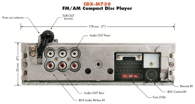 Sony Car Dvd Player Wiring Diagram : Sony cd player wiring diagram get free image about