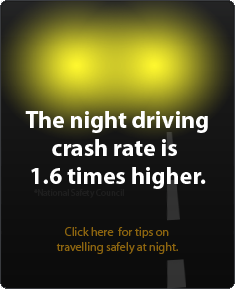 Night driving crash rate is 1.6 times higher