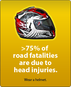 75 percent of fatalities are due to head injuries. Wear your helmet